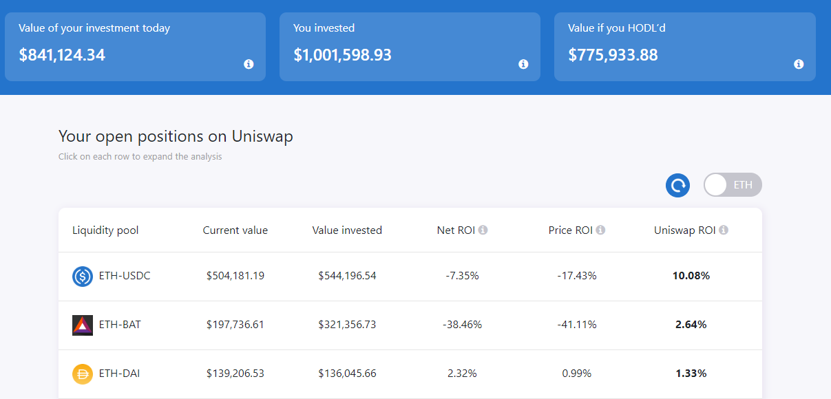 Uniswap_DEX_ Ethereum